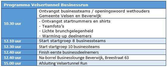 programma-businessrun